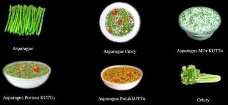 western-vegetables-and-indian-recipes-1